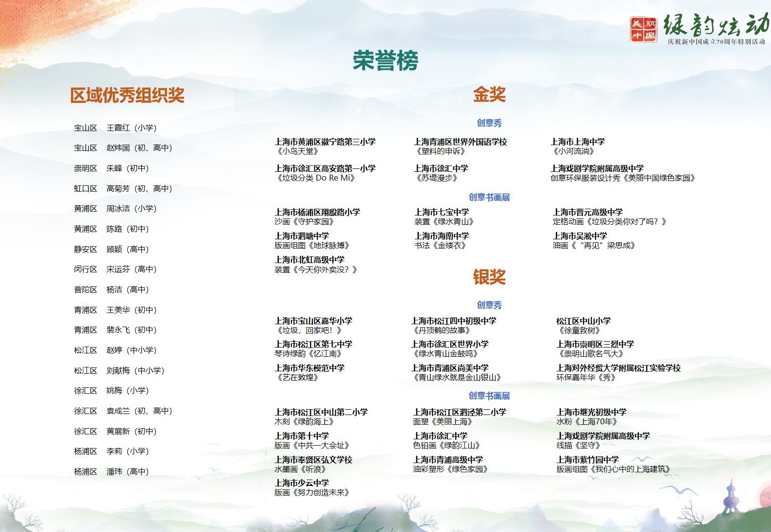 """师生心怀""""美丽中国"""" 创意展现""""绿韵炫动"""""""